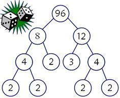 Fun Factor Game Using The Factor Tree That Helps Reinforce Prime Factorization Prime Factorization Sixth Grade Math Homeschool Math