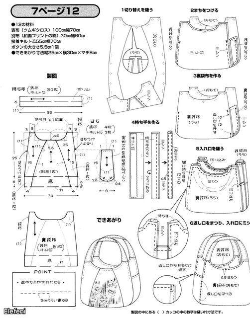 b2e2085be5bd Простые выкройки сумок | рюкзак , сумки | Bags, Knitted bags и Hobo ...