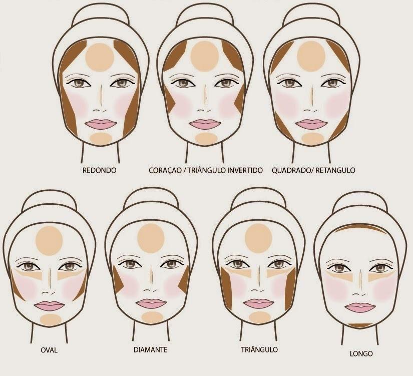 c215b65e25153 contorno-tipo-de-rosto-1   MAKE   Maquiagem, Contorno de rosto e ...