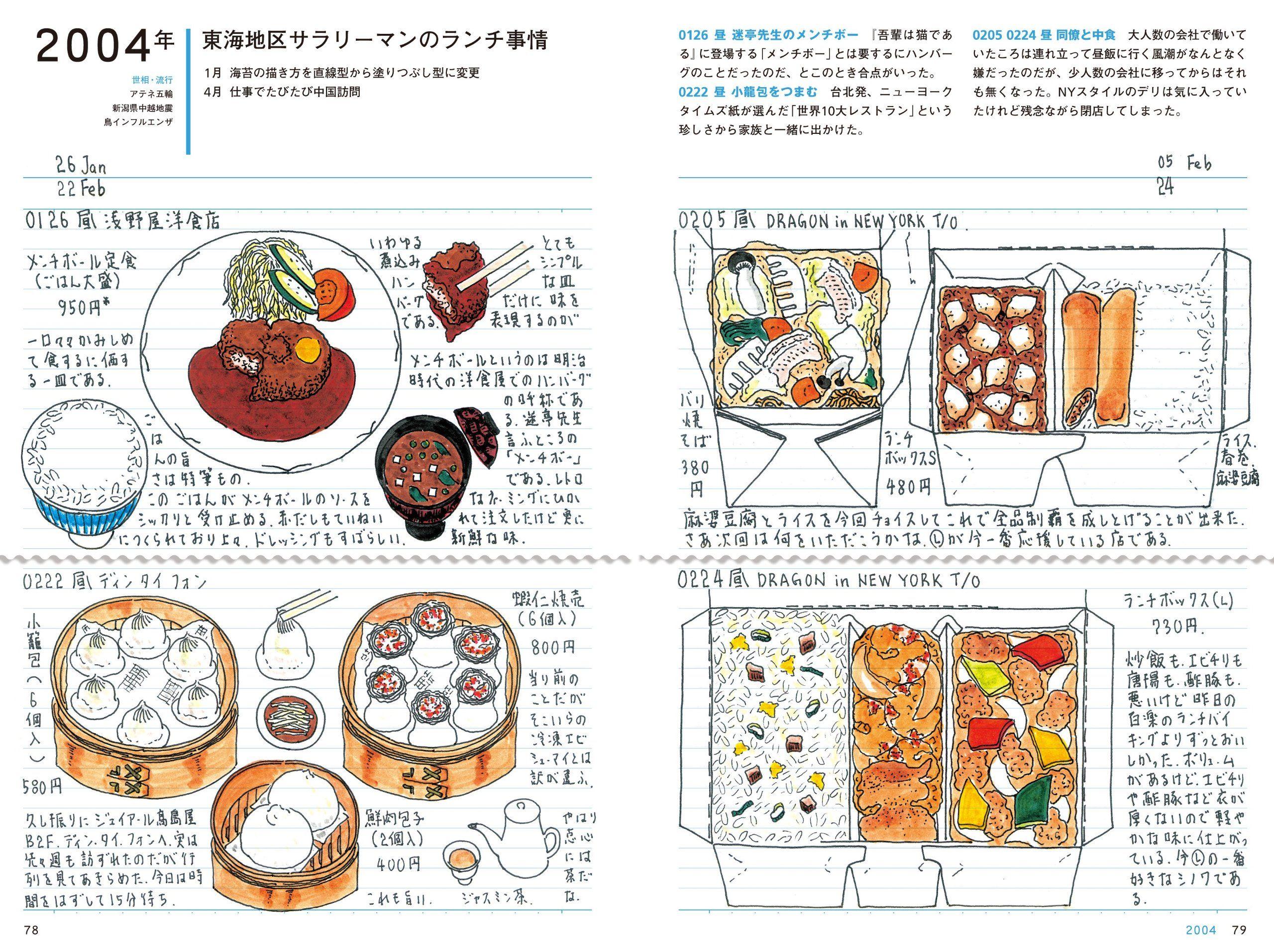 手書き 文字 絵日記 - google 検索 | お弁当手書きイラスト