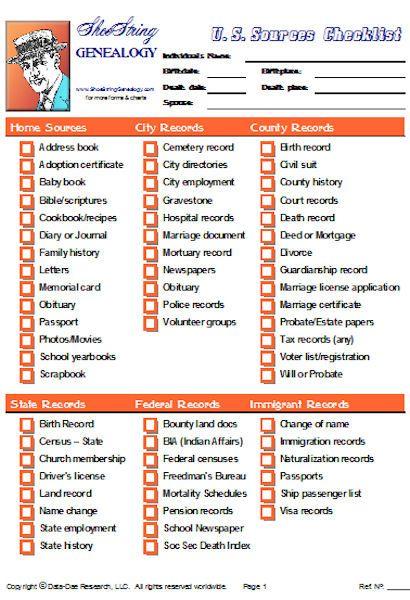 Source Checklist Family Genealogy Genealogy History Genealogy Websites
