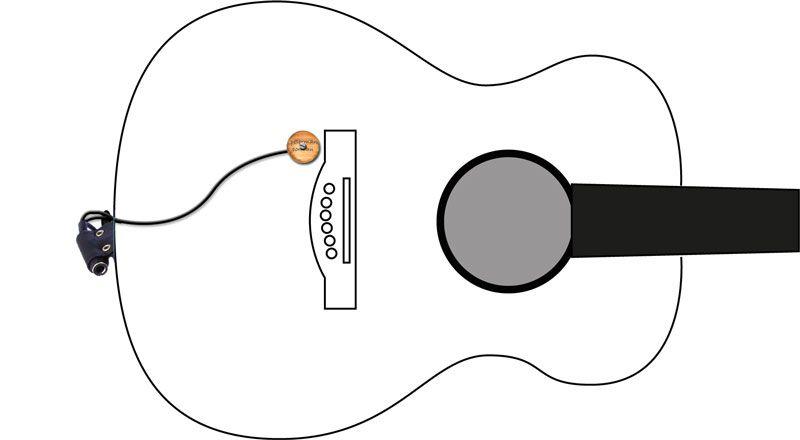 Acoustic Guitar Pickup Diy Handmade Microphone Australia Guitar Pickups Acoustic Guitar Pickups Acoustic Guitar
