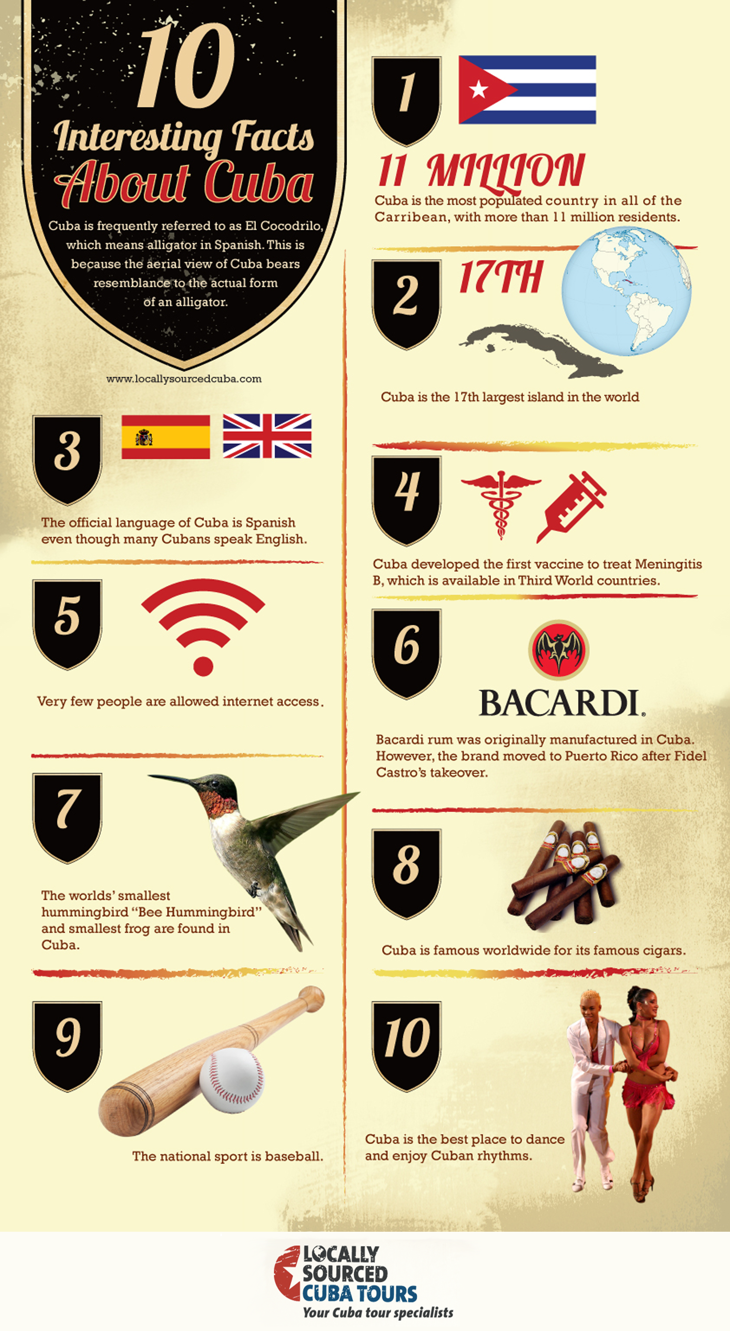13 Random Fun Facts About Cuba: Infographic | Random fun facts ...