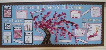 Fingerprint Spring Cherry Blossom Tree Spring Art Projects Spring Art Blossom Trees