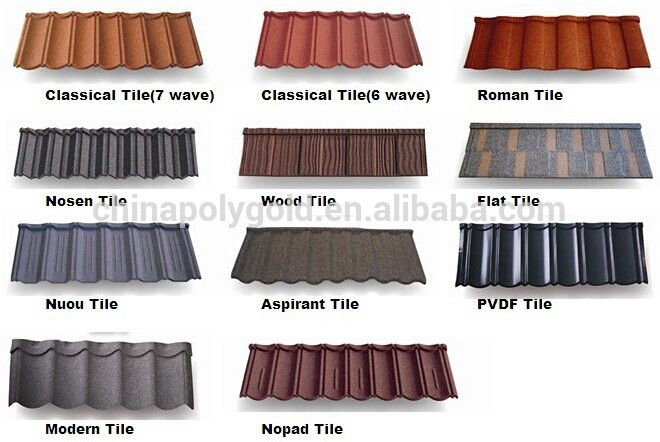 Metal Roof Tile Steel Roofing Sheet Lightweight Roofing Materials