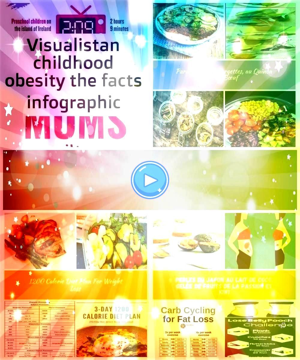 Facts Infographic Visualistan Childhood Obesity The Facts InfographicVisualistan Childhood Obesity The Facts Infographic Meal Planning for busy moms with picky eaters kid...
