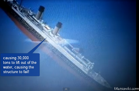 Rms Titanic Sinking How Did The Titanic Sink Pictures Of