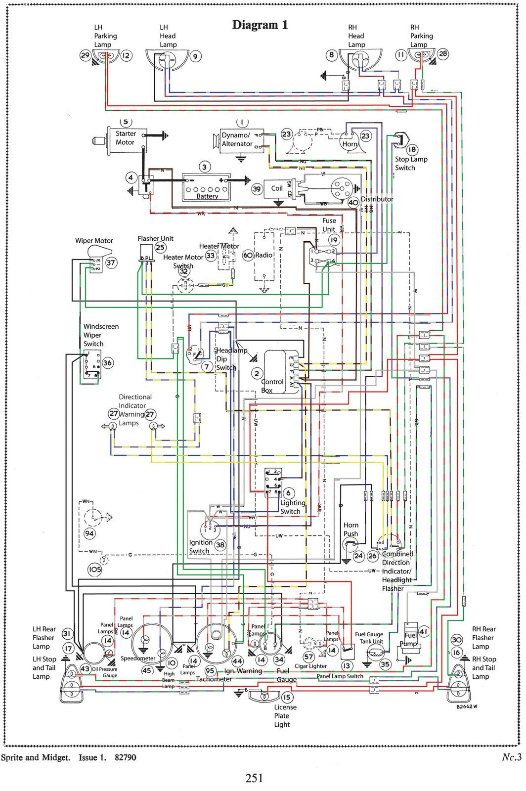Mk3 Sprite wiring diagram | Austin Healey Sprite & MG