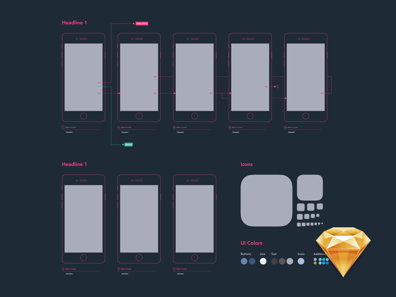 Mobile Wireframe Overview   Free sketch resource for download     Mobile Wireframe Overview   Free sketch resource for download  sketchhint   sketch  resource  app  freebie  free