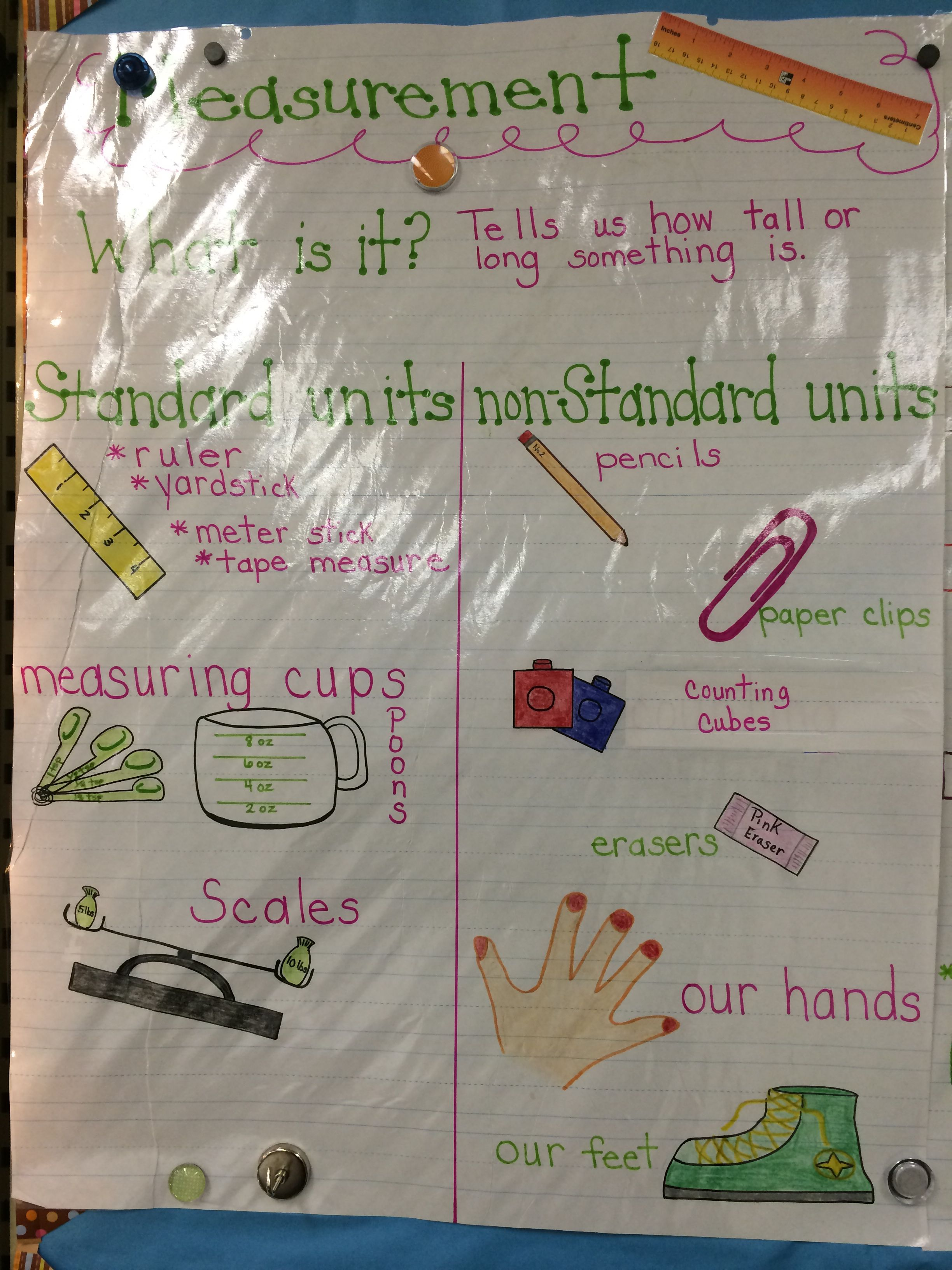Measurement Anchor Chart With Images