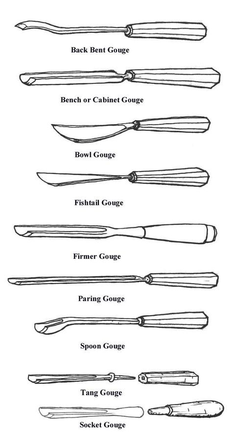 Gouges For Wood Working Crafts Wood Carving Tools Wood