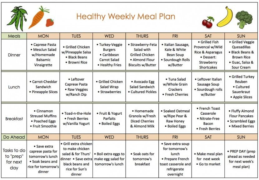Best Way To Lose Weight Best Weight Loss Program Weight Loss - 1200 calorie meal plan for weight loss