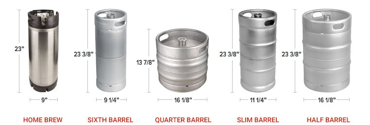 What sizes of keg is draft beer available in? | Garage