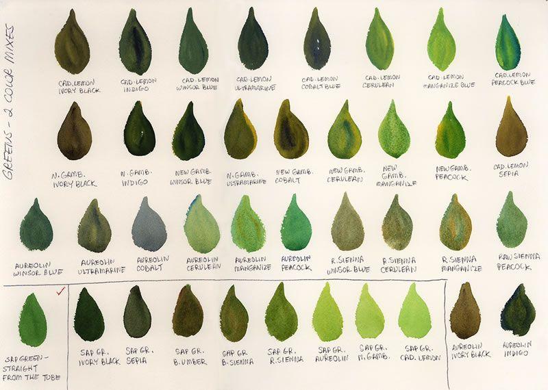 arsenic green, sickeningly sweet.   Vintage colour palette ...