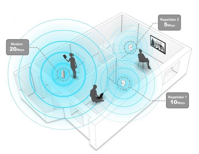 Extiende la señal de tu red WiFi Móvil en Infinitum - Telmex