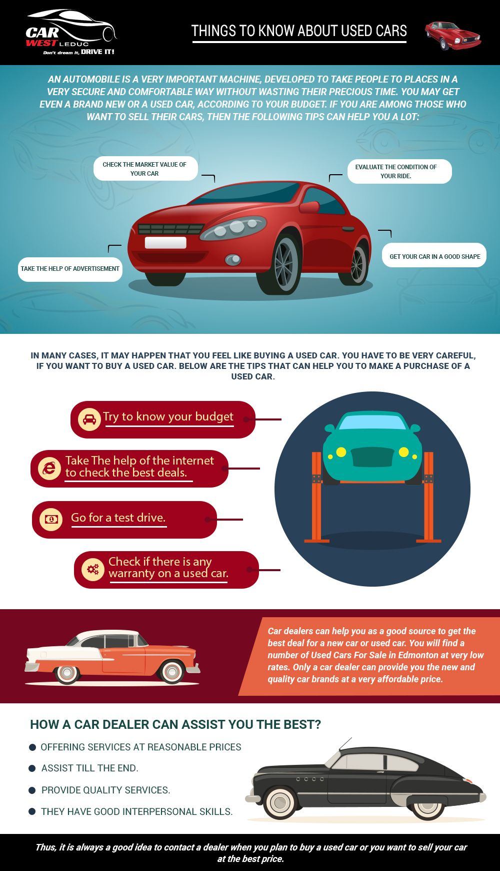 Things to know about used cars. #Used_Cars_For_Sale #Cars_on_finance ...