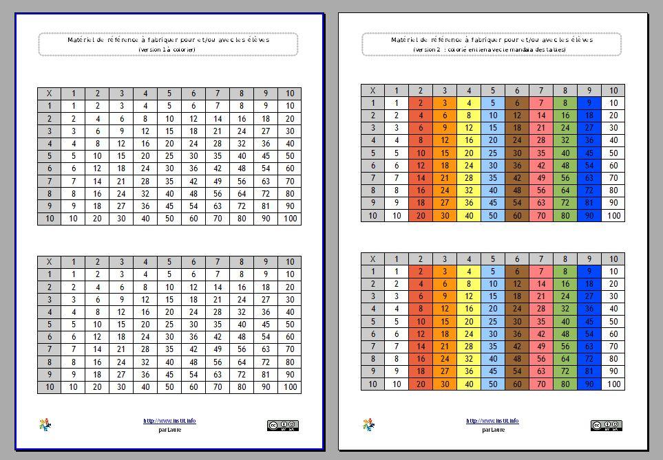 Table De 21 Ide Dimage De Meubles