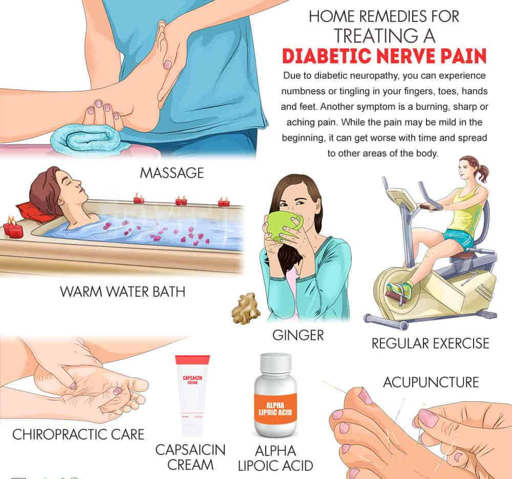 c761baca4d Type 2 diabetes can lead to severe pains like in foot, in hands, and ...