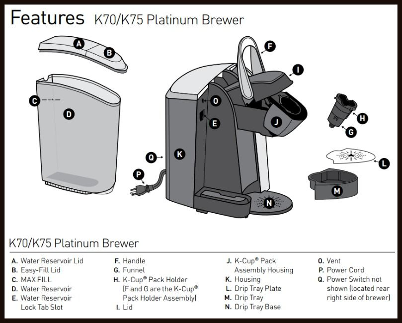 How To Descale A Keurig The Quick Way The Best Way Pictures Descale Keurig Descale Keurig