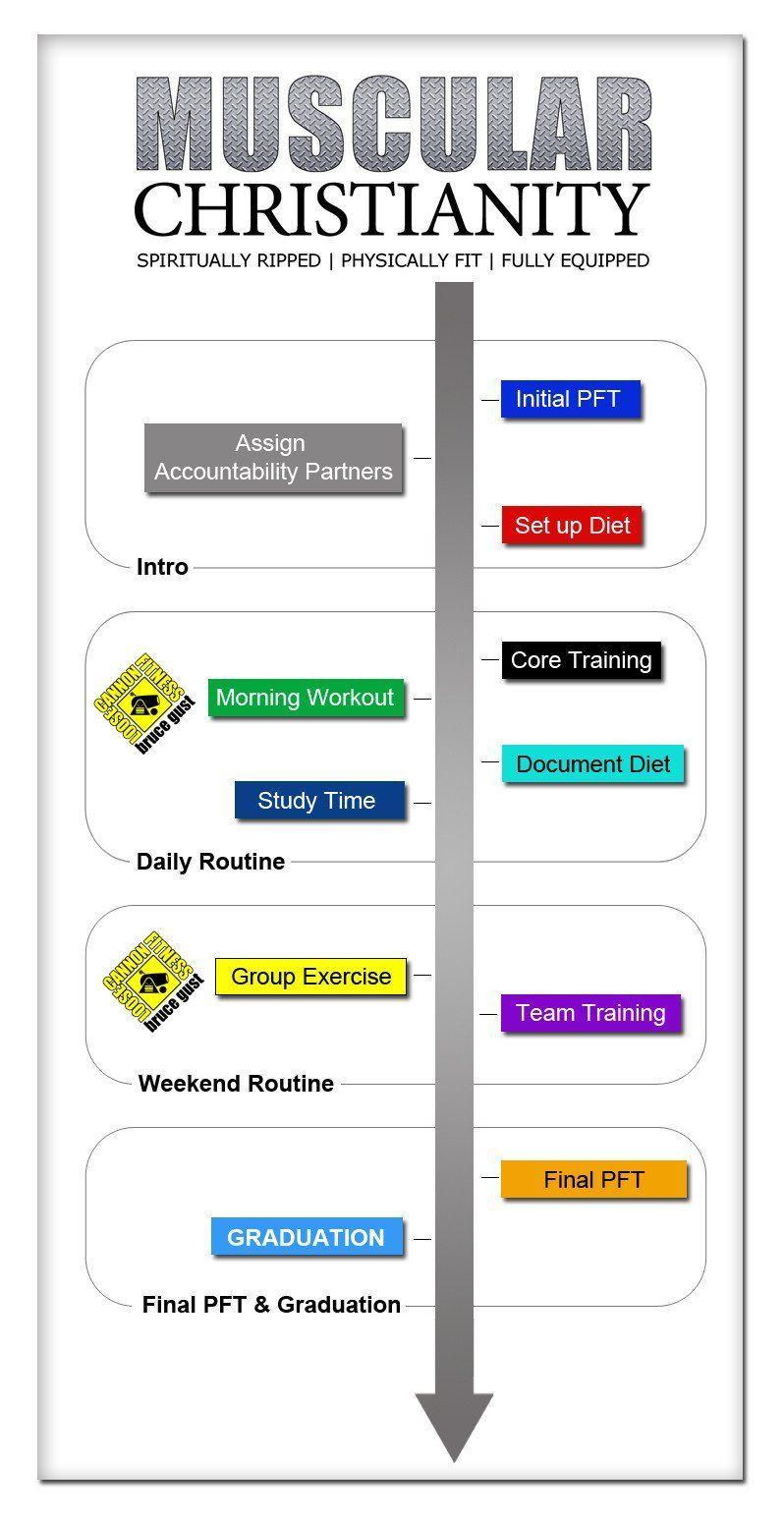 Supreme 90 Day Workout Calendar : supreme, workout, calendar, Supreme, Workout, Schedule, Plan,, Beginners
