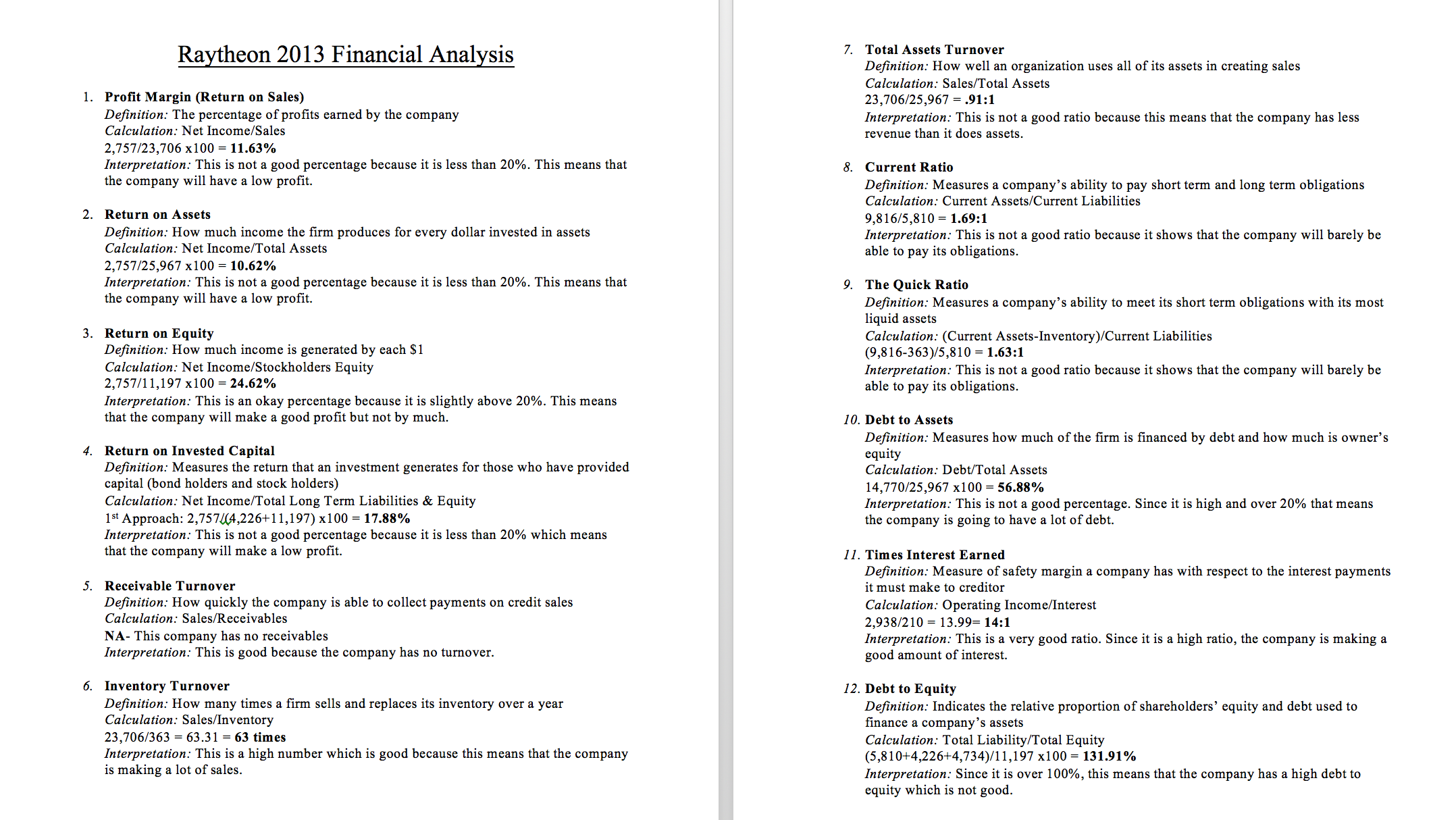 financial analysis definition
