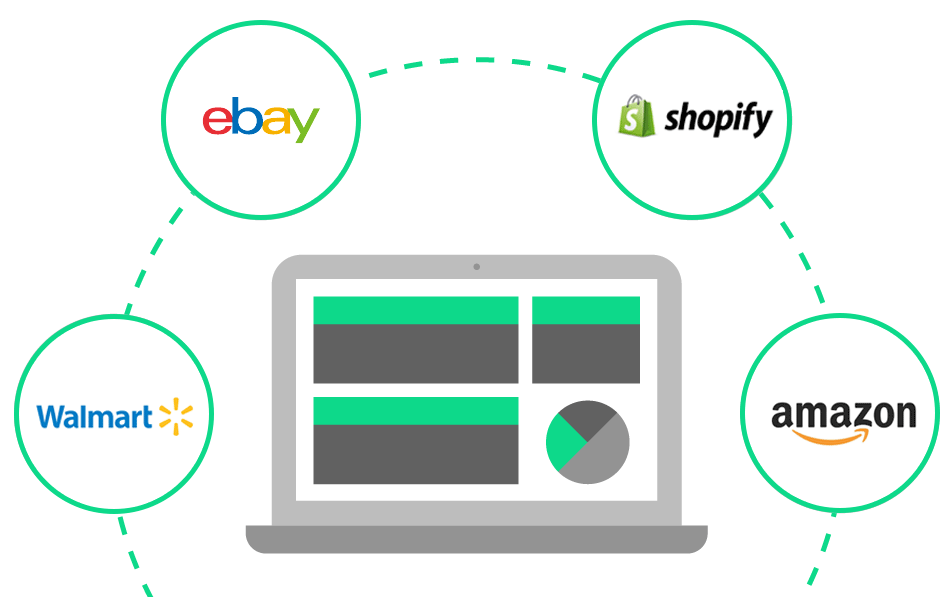 Ecommerce Businesses Can Integrate Shopping Carts Automatically From Walmart Amazon Shopify And Ebay E Commerce Business Shopify Ebay