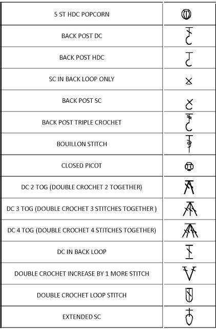 häkeln stricken unbegrenzt: Crochet Symbole Sprache (Teil 2 ...