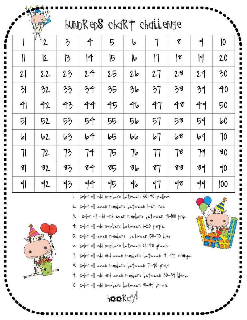 Worksheets Odd And Even Numbers Worksheets odd and even patterning exploration activities math ideas for activities