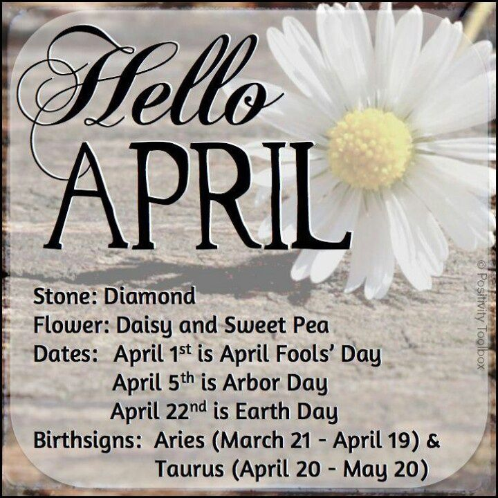 Birthday Quotes For The Month Of April