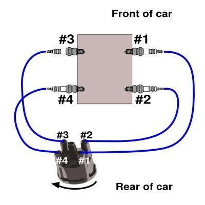vw firing order and orientation vw bugs pinterest vw rh pinterest com Toyota Firing Order Diagram Ford 6.0 Firing Order Diagram