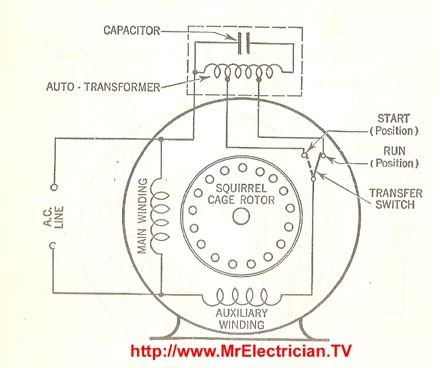 Single Phase Electric Motor Wiring With Images Electric