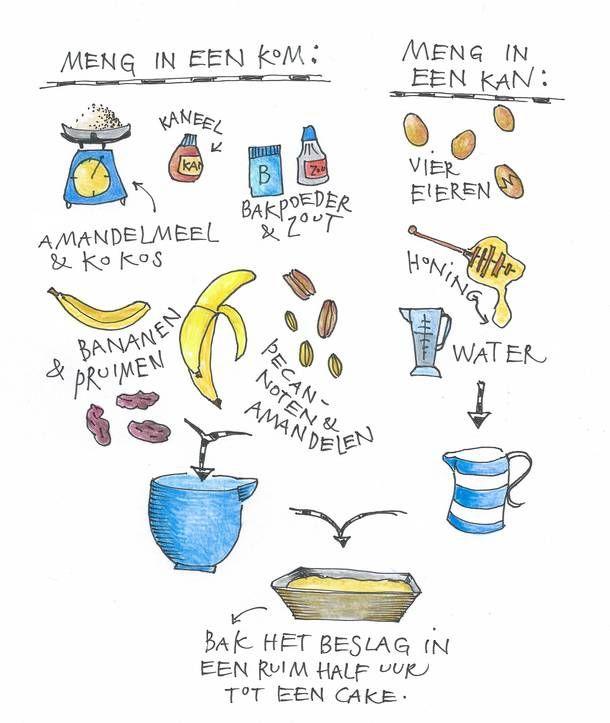 bananabread, yvette van boven - volkskrant. (dutch) | recipe in 2019