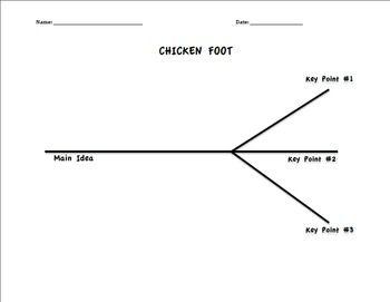 Chicken Foot   Classroom   Teaching activities, Writing