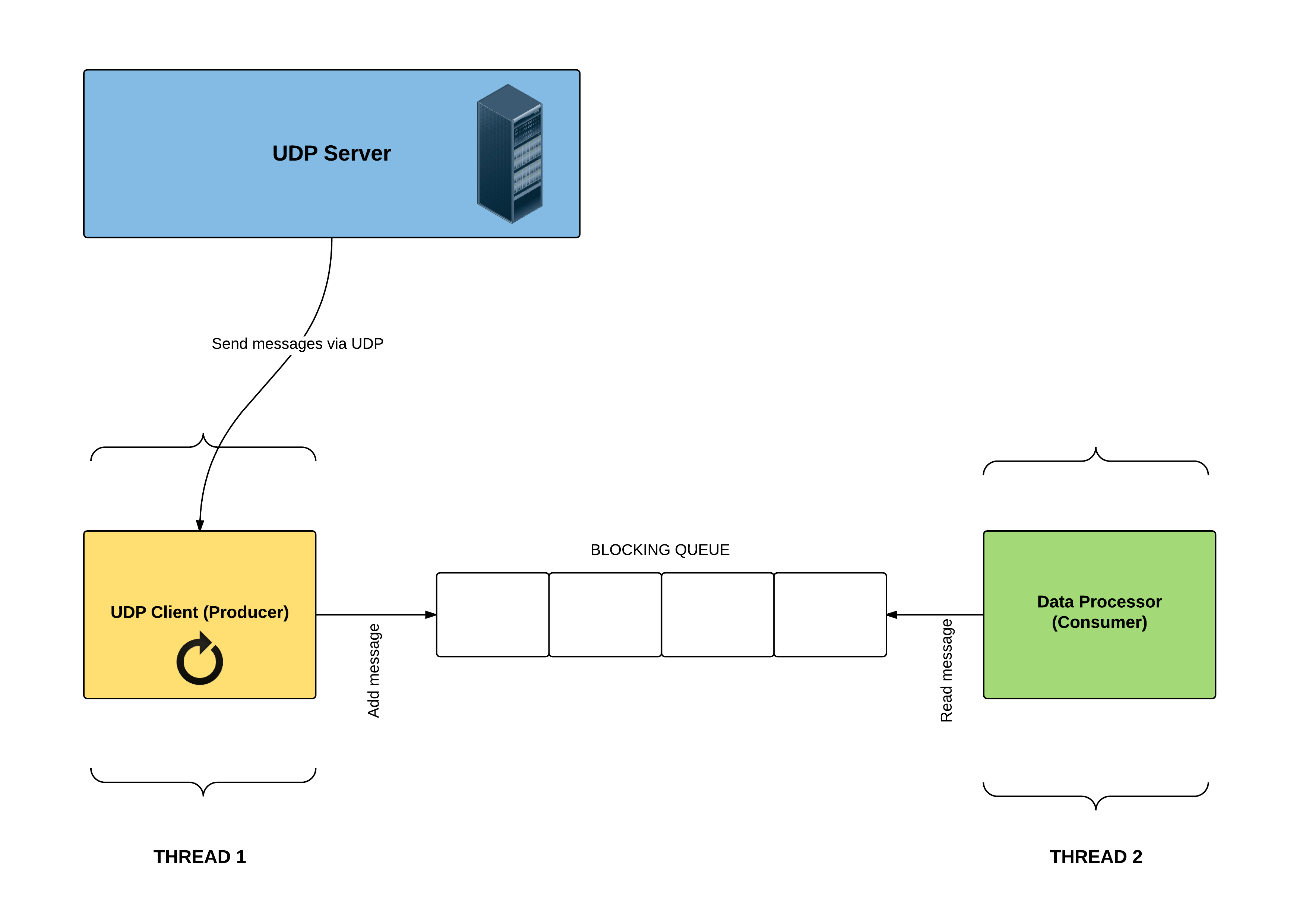 Create a UDP Client-Server in Java Using the Producer