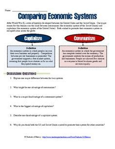 Comparing Economic Systems Worksheet Capitalism Vs Communism