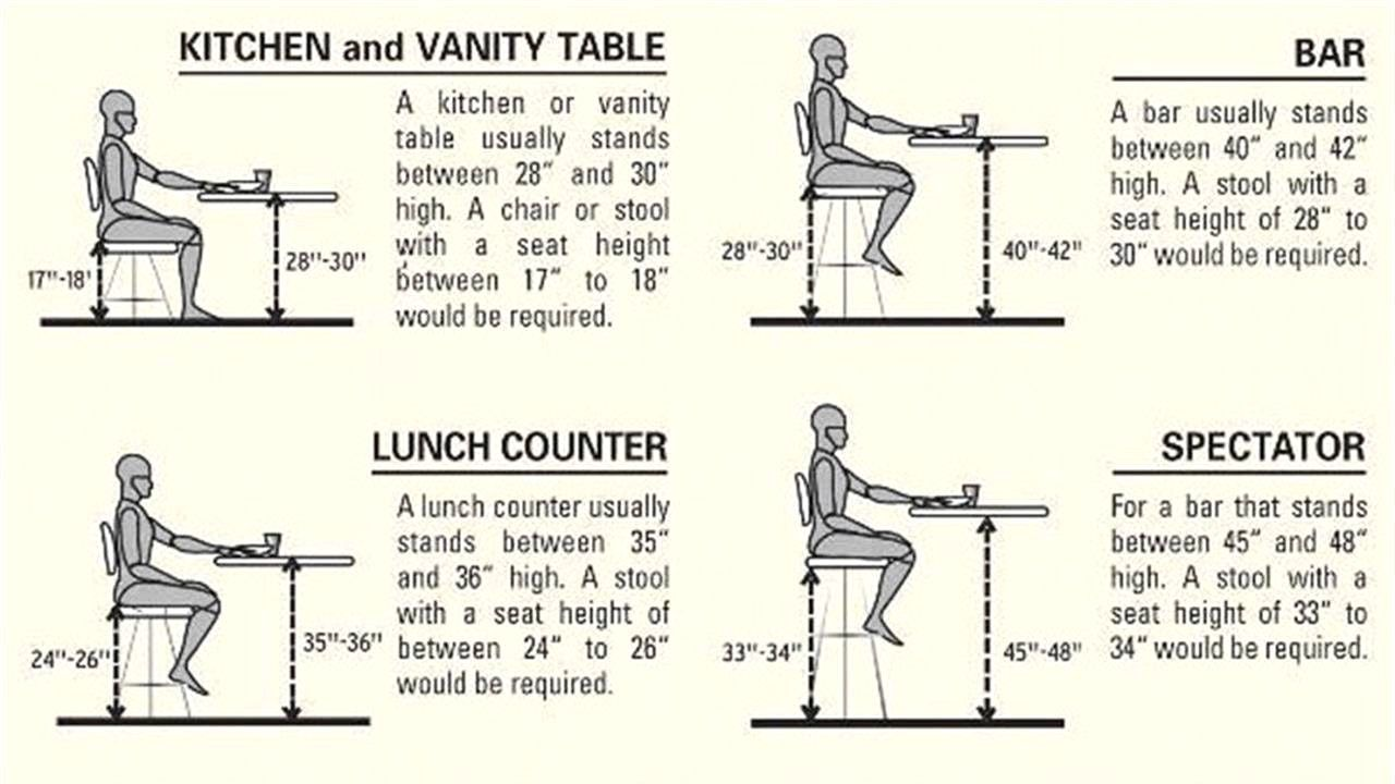 Miraculous Bar Top Table Height Ideas On Bar Tables For The Kitchen Machost Co Dining Chair Design Ideas Machostcouk