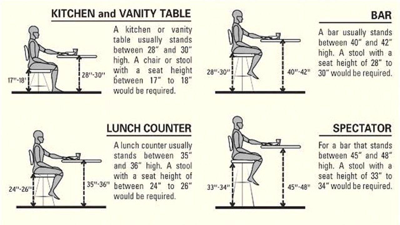 Bar Top Table Height Ideas On Bar Tables Bar Height Stools Bar