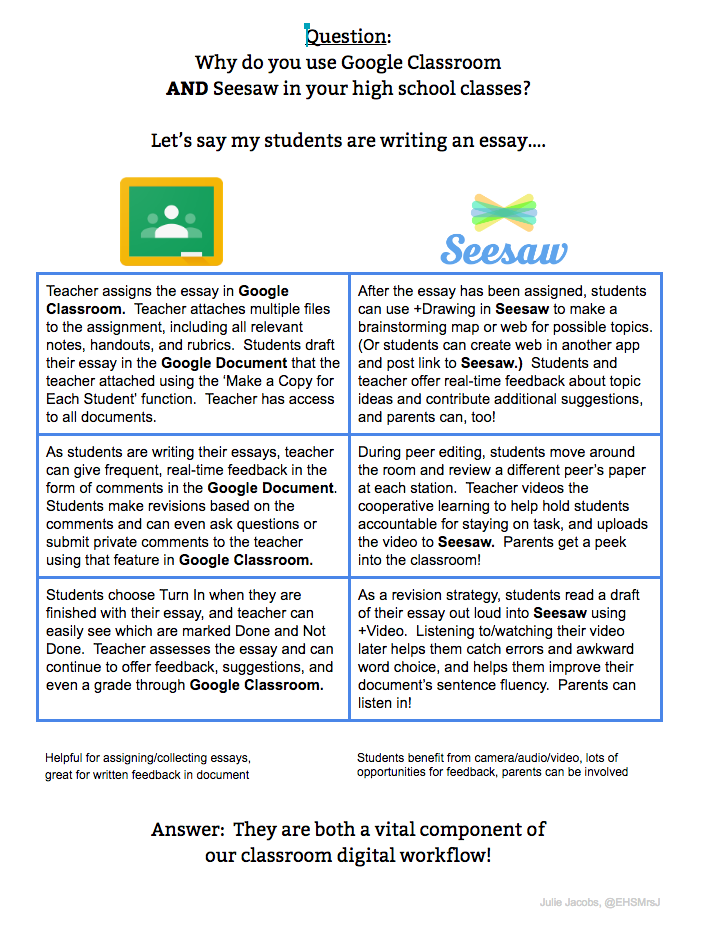 How do I use Google Apps or Google Drive with Seesaw