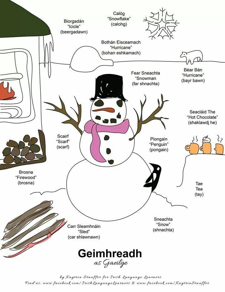 Season Nice Kaytria Stauffer Saotharlann Irish Language Irish Gaelic Scots Irish