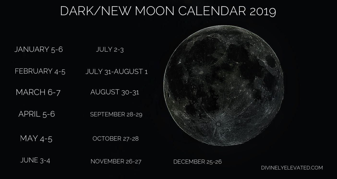 Dark moon vs new moon energy new moon new moon