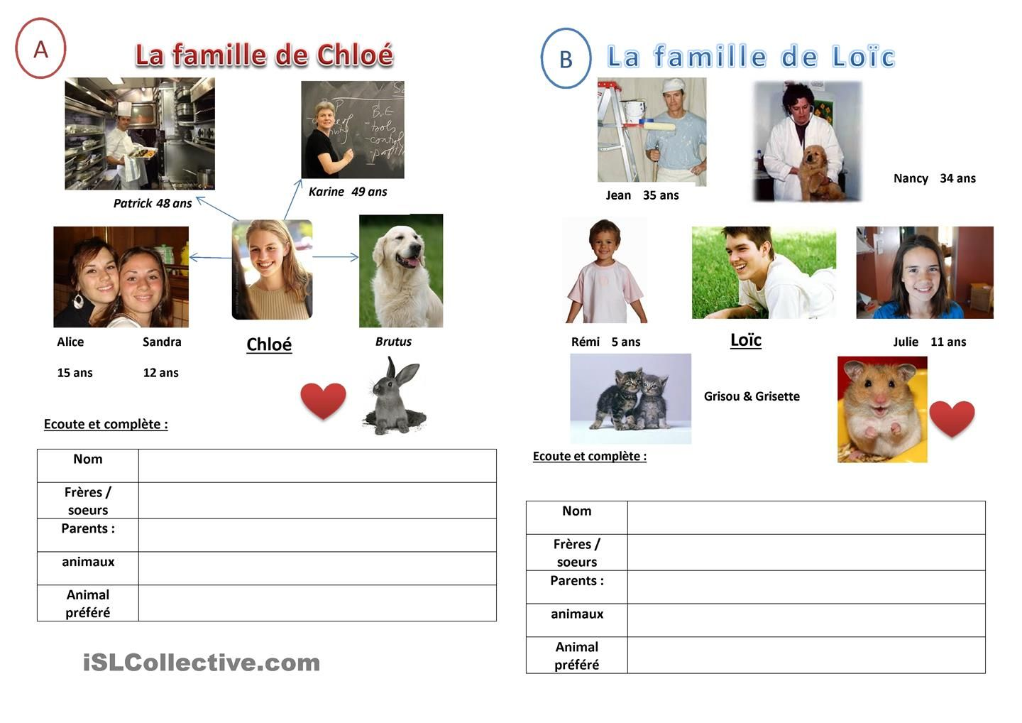 La Famille Worksheet In French