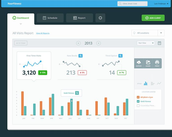Showcase Of Beautiful Dashboard UI Designs | ux/ui inspiration ...