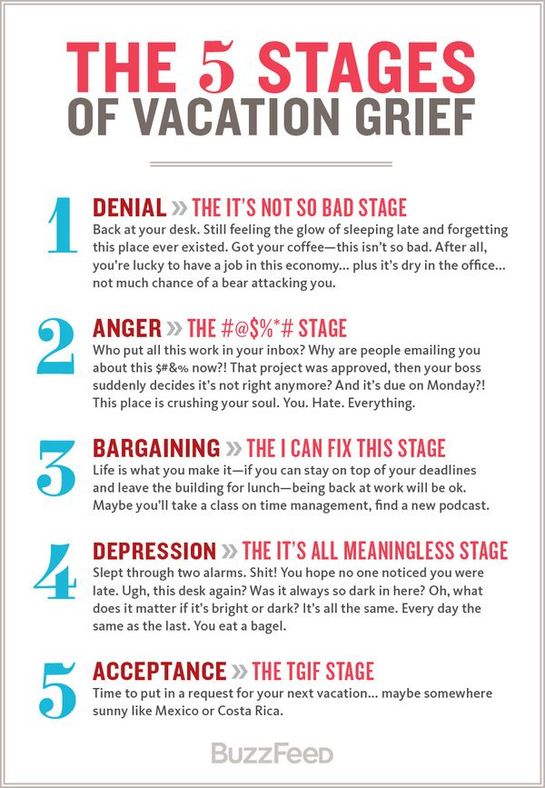 The 5 Stages Of Vacation Grief | Vacation quotes, End of ...
