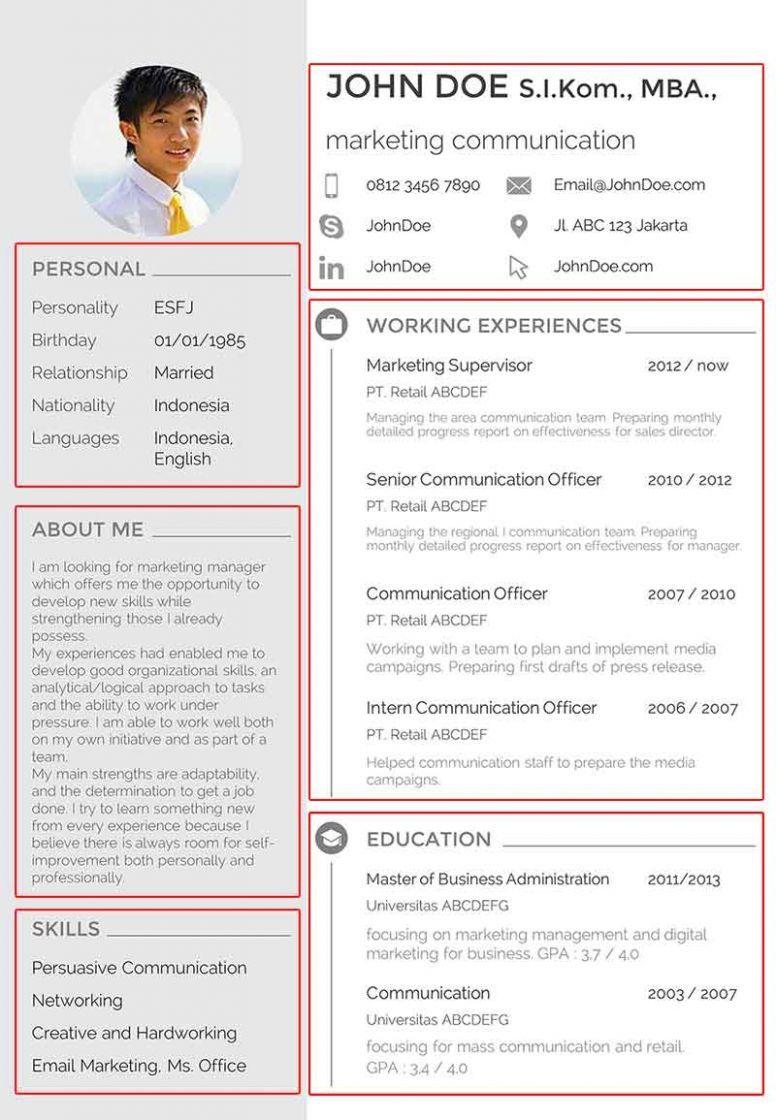 7 Langkah (Cara) Membuat CV (Curriculum Vitae) Profesional