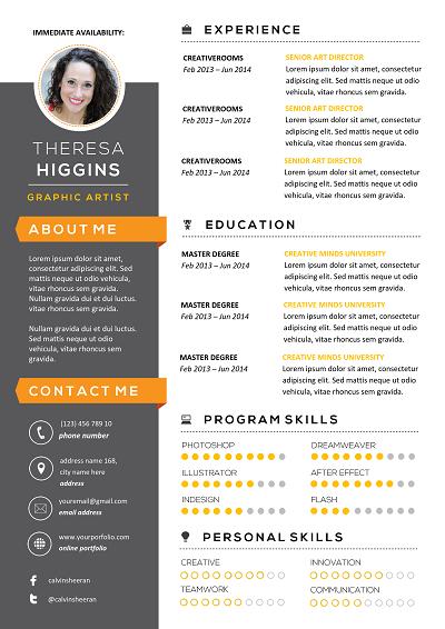 Chlorura Best Resume Format Cv Design Resume Outline