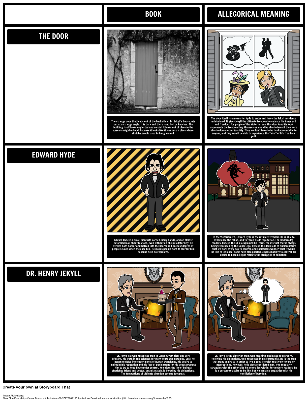 the masque of the red death by edgar allan poe allegory in this dr jekyll and mr hyde allegory have students create a grid graphic