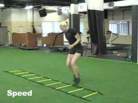 Great Off Ice Hockey Training Hockey Training Hockey Workouts Hockey Drills