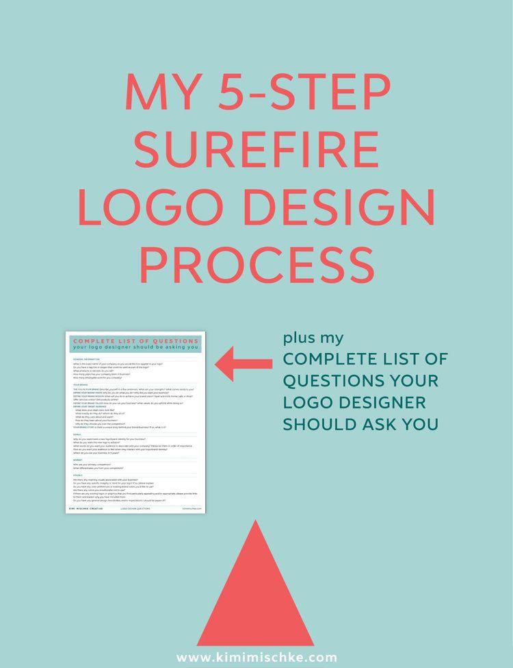 Logo_Design_Process
