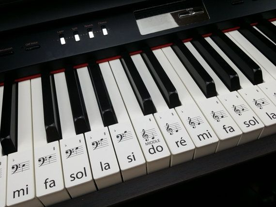 Solfège Keyboard / Piano Stickers SET up to 61 KEYS the best way to ...