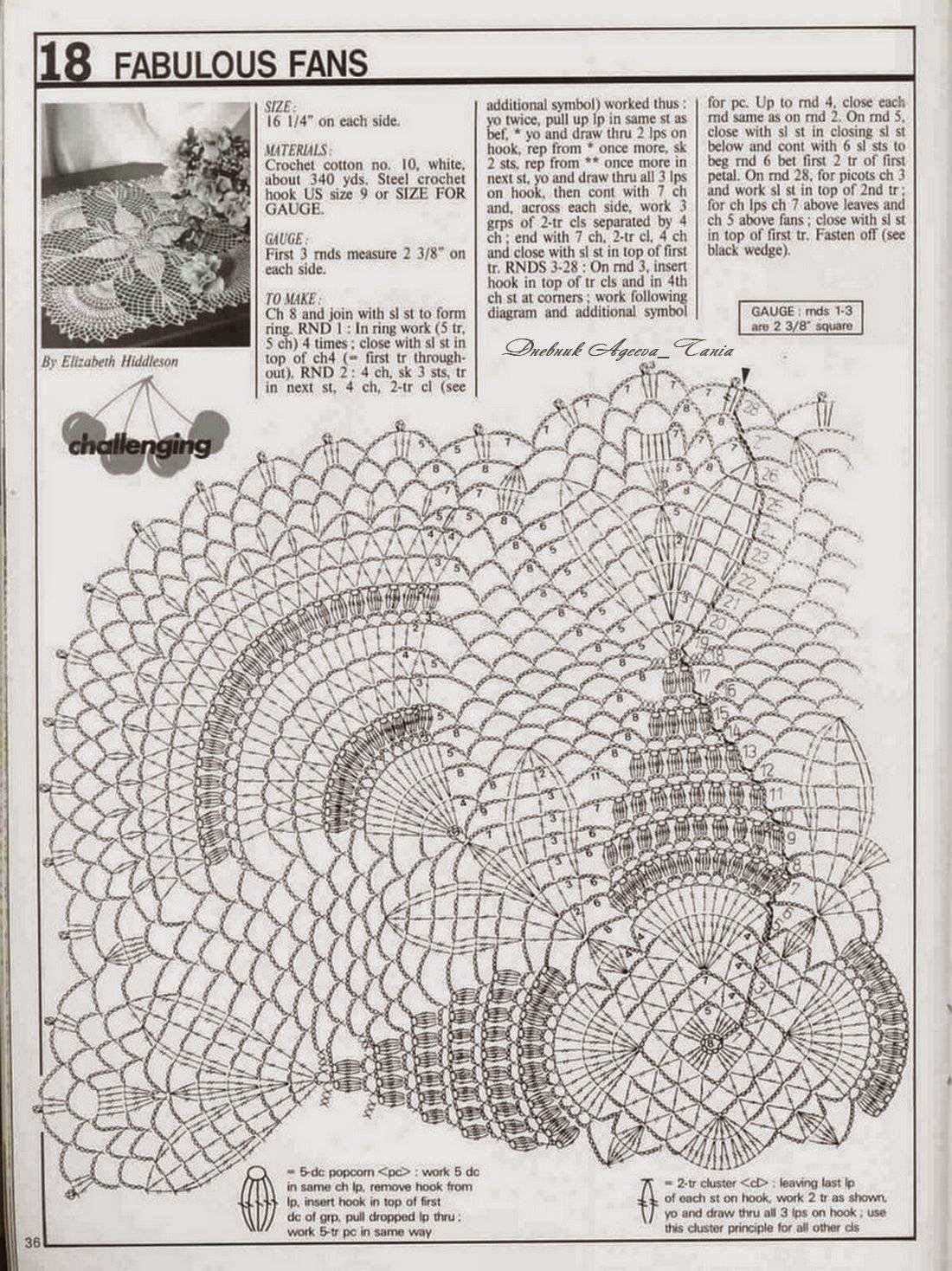 Crochet And Arts Square Doily To Do List Pinterest Diagram Patterns Doilies Free